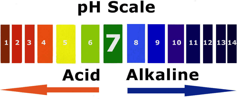 ph-balance.png